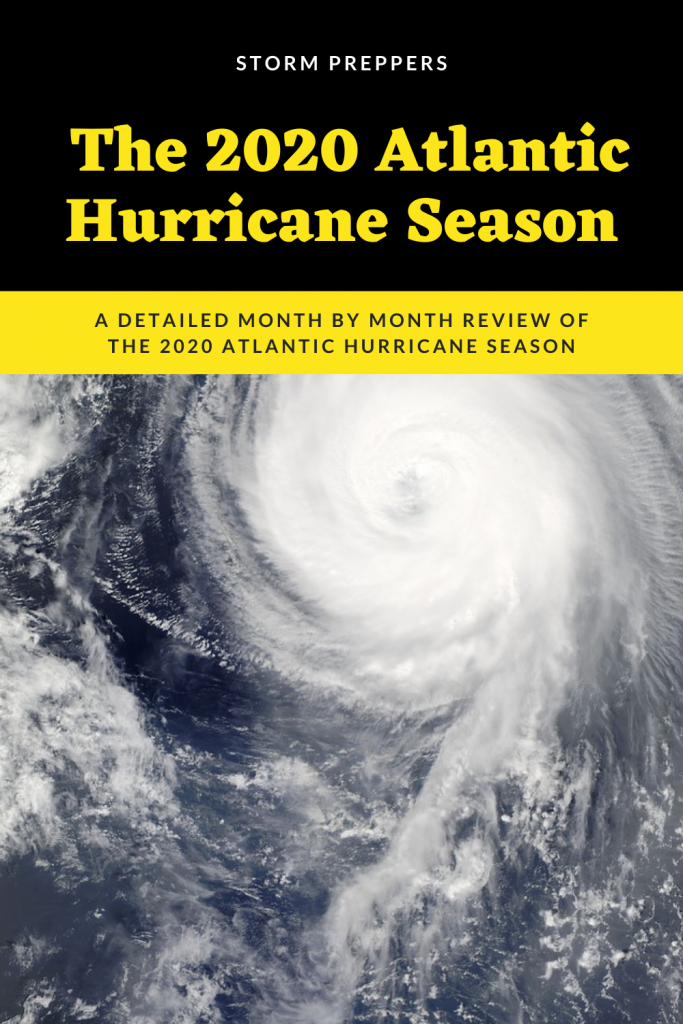 Storm Preppers - Pinterest Year in Review The 2020 Atlantic Hurricane Season